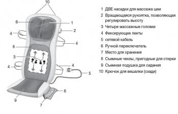 Массажная накидка Beurer MG260кремовая